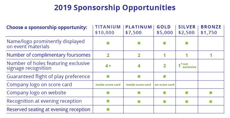 sponsorship opportunities chart